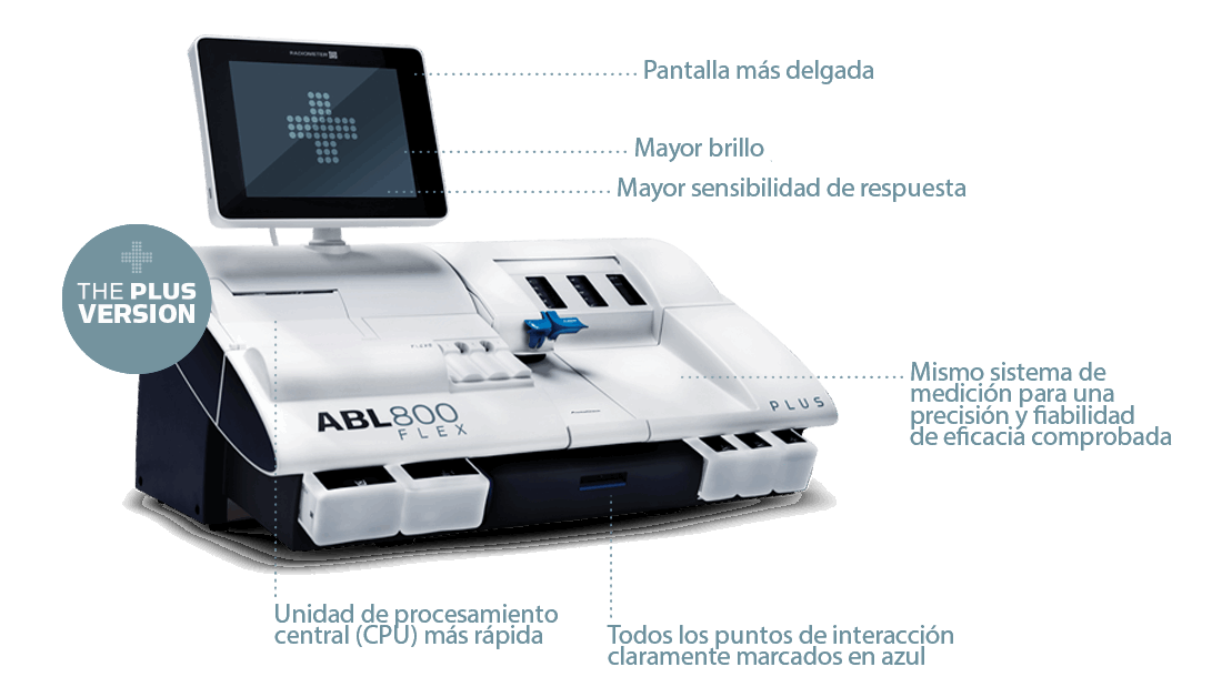 El analizador ABL800 FLEX